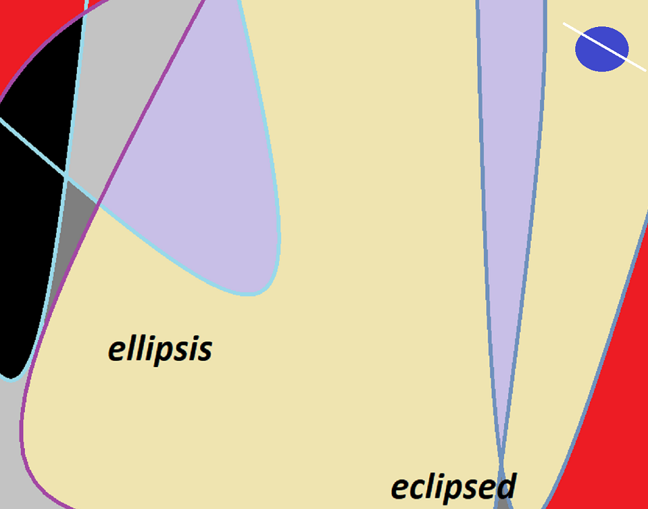 Ovals and ellipses, light yellow, light purple, red and black shapes, with yellow most prominent in the middle. Words 'ellipsis' and 'eclipsed' in black lower case at the bottom right and left.